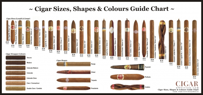 Cigar_Sizes_Shapes_Colours_High_Res