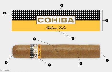 phân biệt xì gà cohiba thật và giả